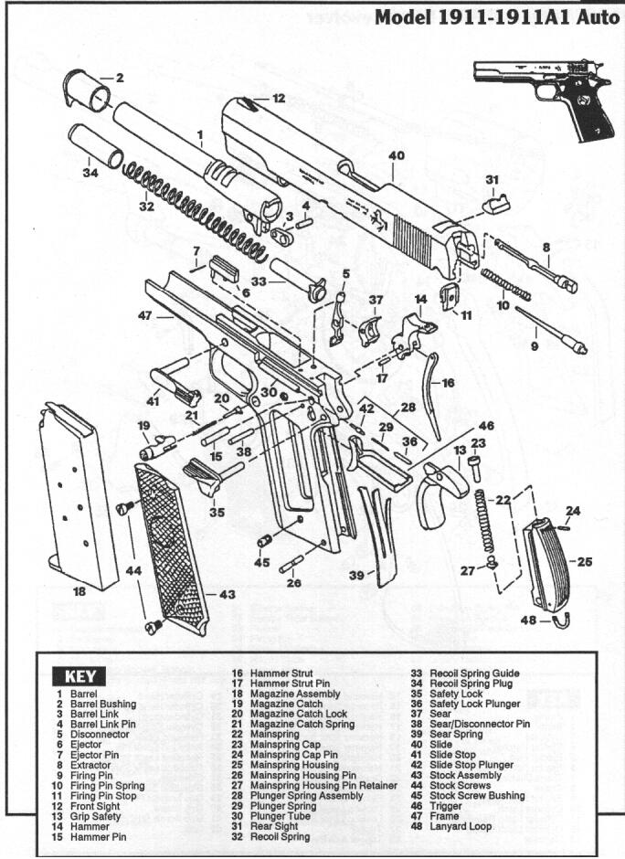 1911 Colt 45 Parts Diagram Wiring Diagram For Light Switch