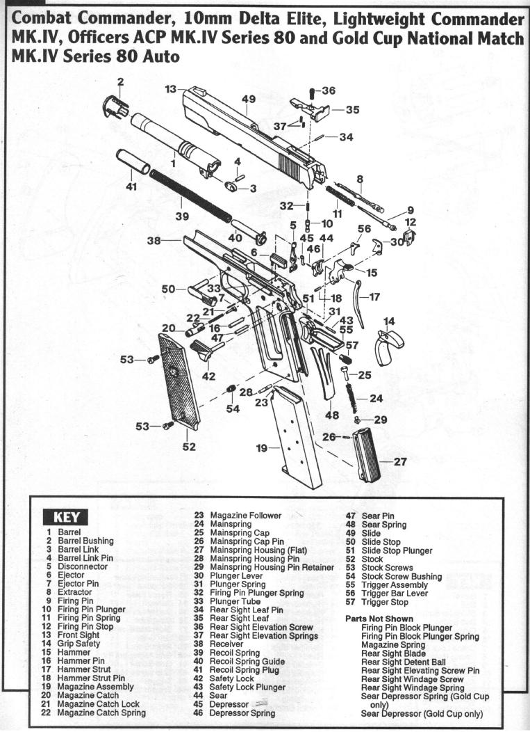 1911 Parts Breakdown Colt Diagram